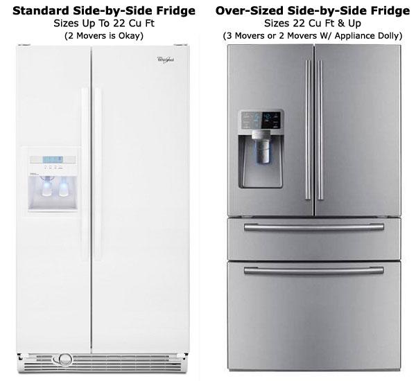 Refrigerators Parts: Refrigerators By Size
